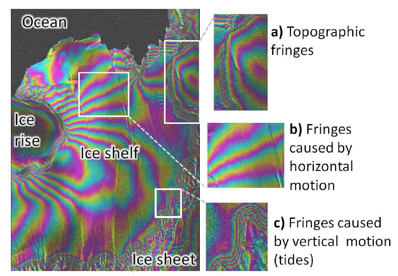 Interferogramm showing fringes induced by topography, ice-flow and tides. Image: S. Berger.